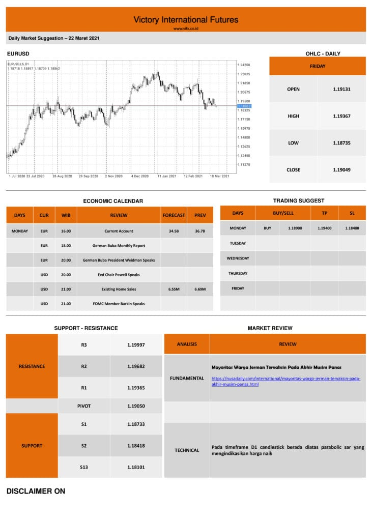 Download Analisa Forex Harian APK for Android - Latest Version