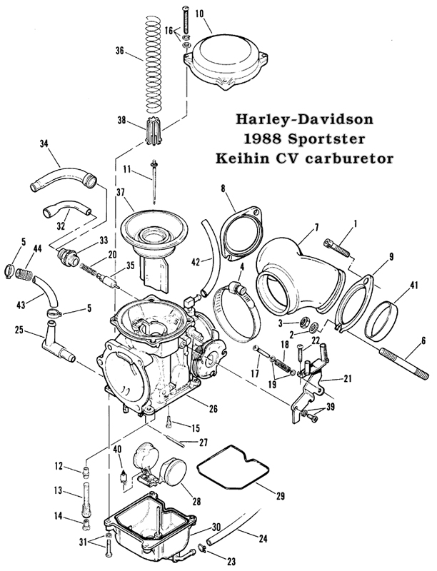Harley Davidson Sportster Parts Diagram Furthermore Harley