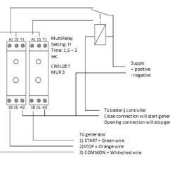 Kubota Starter Switch Wiring Diagram Vdo Voltmeter Gauge Automatic Generator Start/stop [victron Energy]