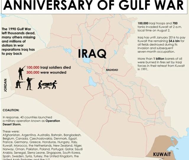 Infographic Kuwait Marks 25th Anniversary Of Gulf War Farwa Rizwan Al Arabiya News