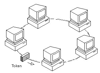 October 15, 1985: IBM Announces Token Ring Network : Day