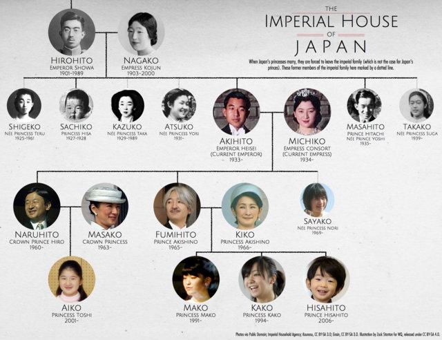 Familia-2_reiwa-o-fim-de-uma-era-no-japao_vida-de-tsuge_vdt