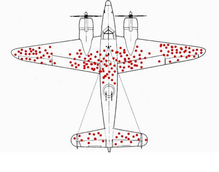 Impactos observados en los aviones que regresaban