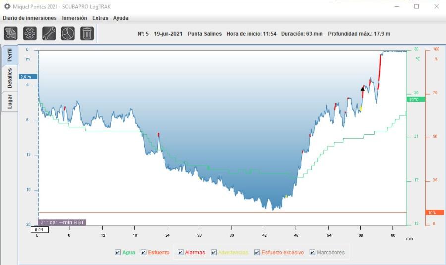 19/06/2021 Punta Salinas - Perfil de la immersión