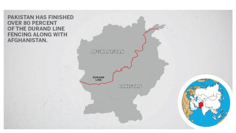 Map of Durand Line