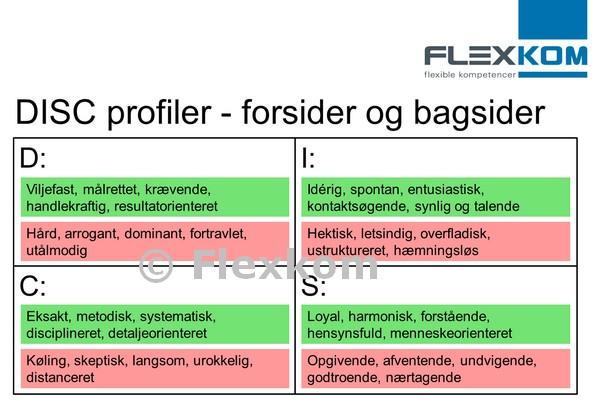 Brug Personprofiler (test) (DISC/MBTI/JTI) I Arbejdet Med Lean
