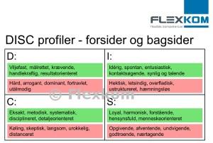 For- og bagsider i DISC personprofiler