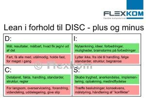 Hvordan tænker profiler i DISC om elementer i Lean?