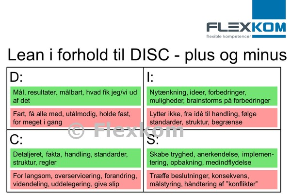 DISC Personprofiler set i forhold til Lean