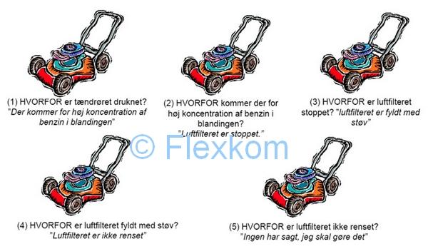 5 x Hvorfor på en græsslåmaskine :-)