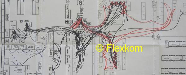 Hvad Er Et Spaghetti-diagram I Lean?