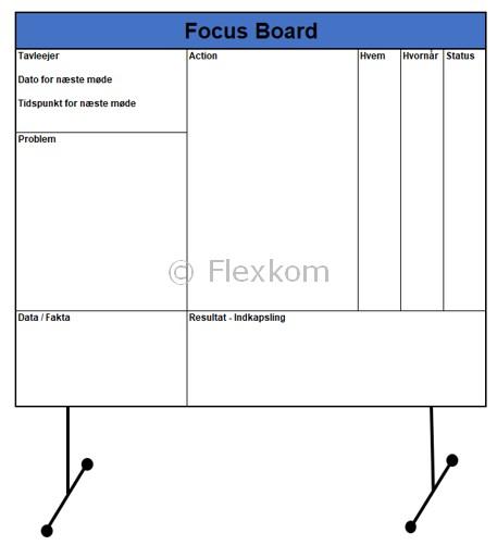 Focus Board Lean