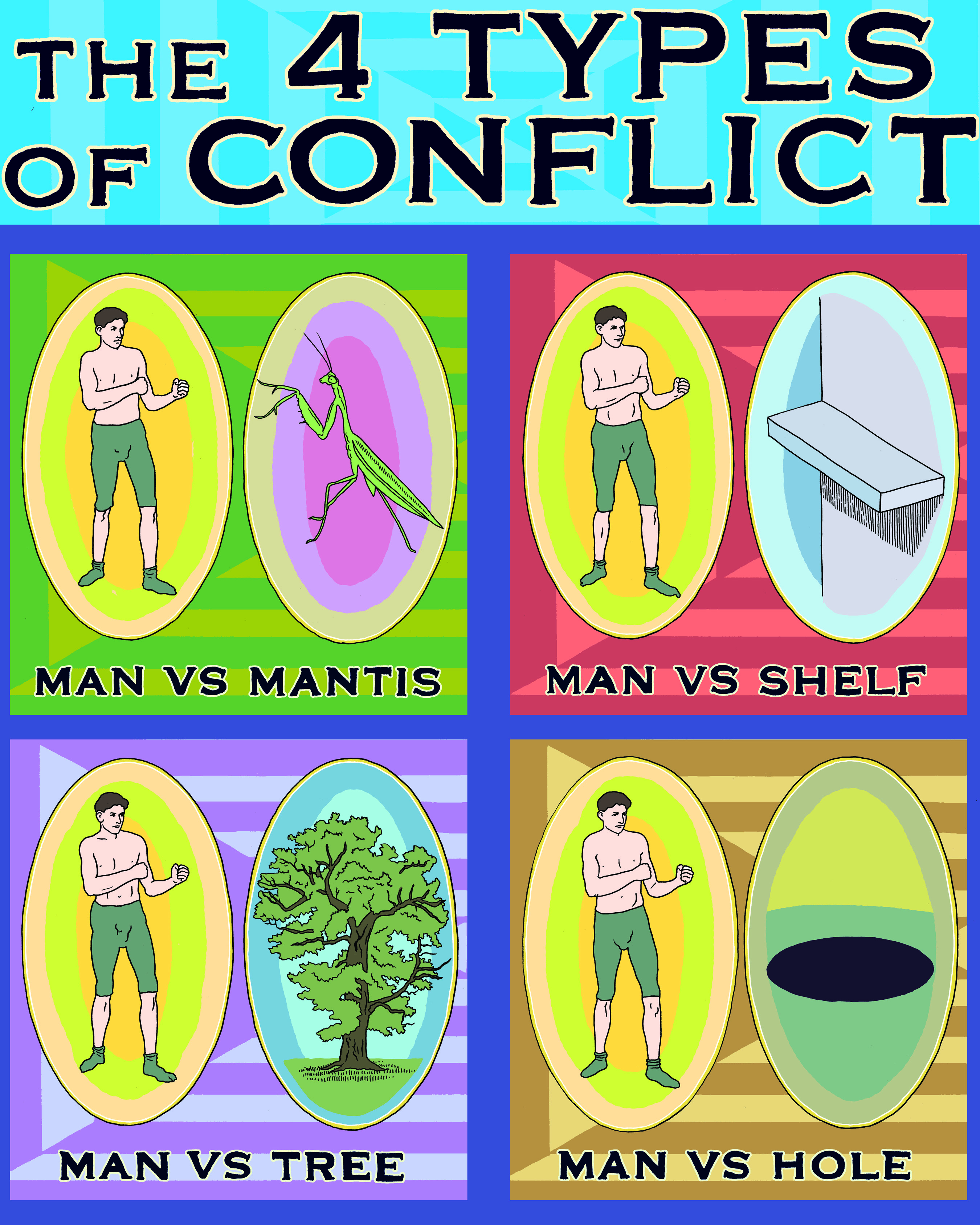 The Four Types Of Conflict Today S Comic By Michael