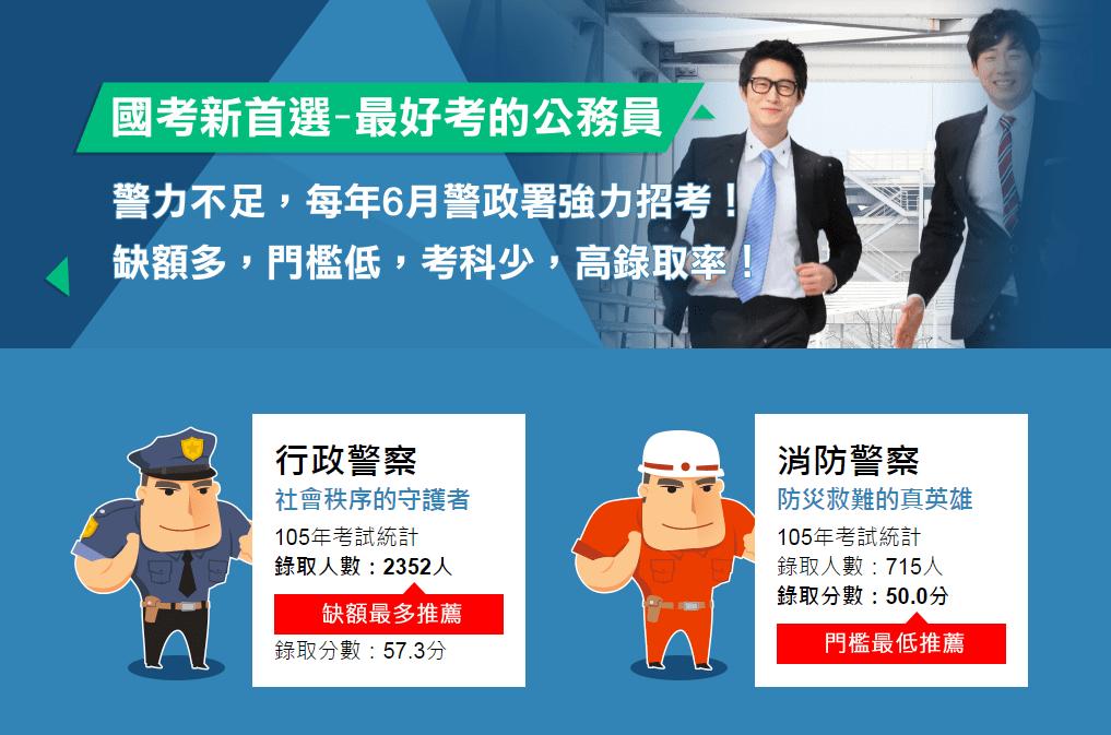 警察考試 - 公職王-重南店
