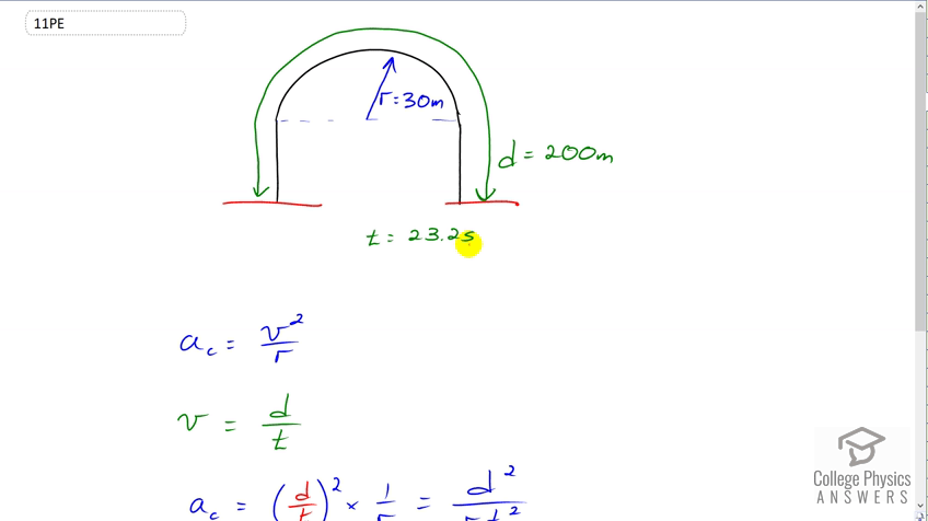 OpenStax College Physics Solution, Chapter 6, Problem 11