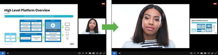 How to Live Stream Presentation Slides: Switch