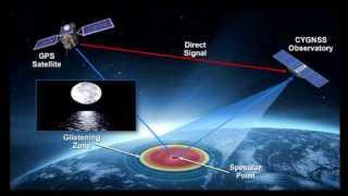 Media Briefed on New NASA Hurricane Mission