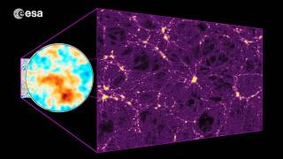 Planck's view of the Universe