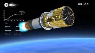 Gaia launch replay highlights