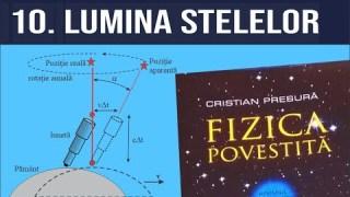 10. Despre stele binare, experimentul Michelson-Morley și aberația luminii stelare