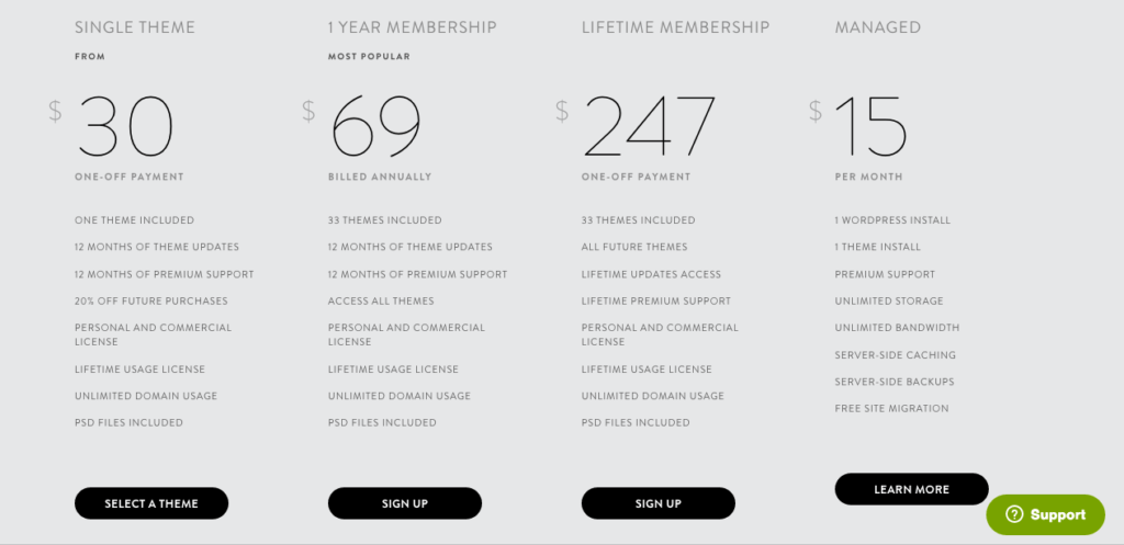How we used tiered pricing to quickly increase revenue 25%