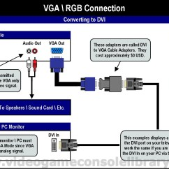 Vga To Av Cable Wiring Diagram Keystone Cougar Tools Connecting Your Game Systems Video Console