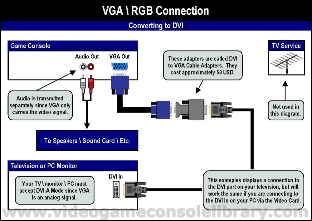 medium resolution of vga and rca to vga and rca wiring harness and u2022 creativeand co rca to vga circuit diagram rca to vga circuit diagram