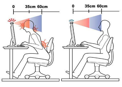 Position devant l'écran