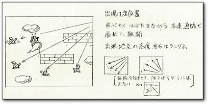 Document de game design de Mario Bros.