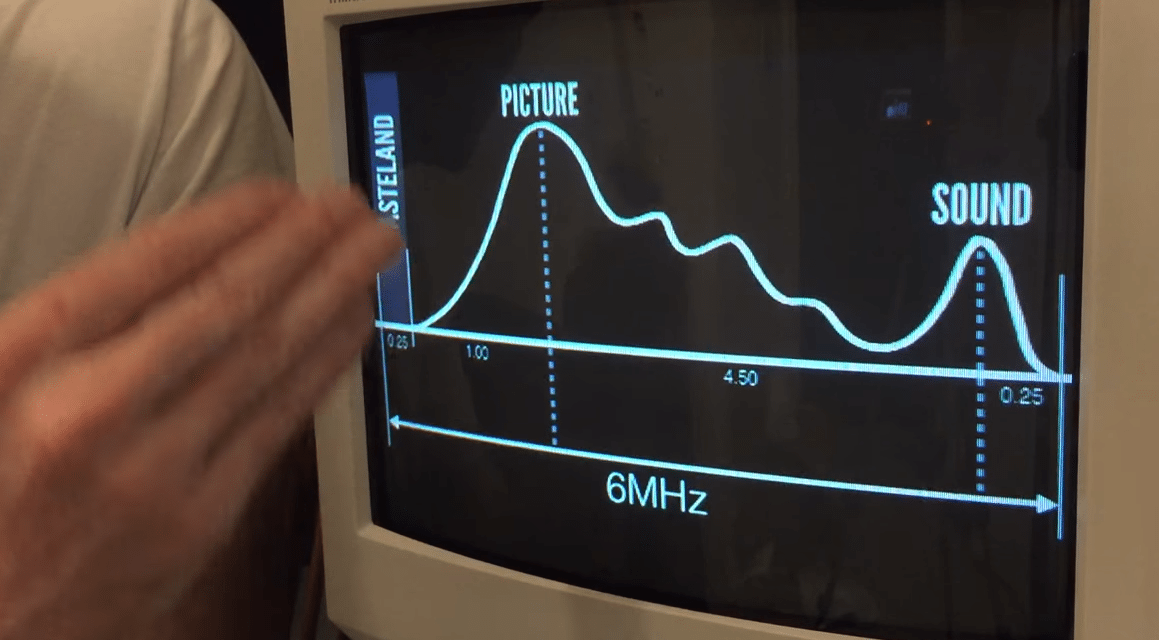 Get Wise: Why is TV 29.97 Frames Per Second?