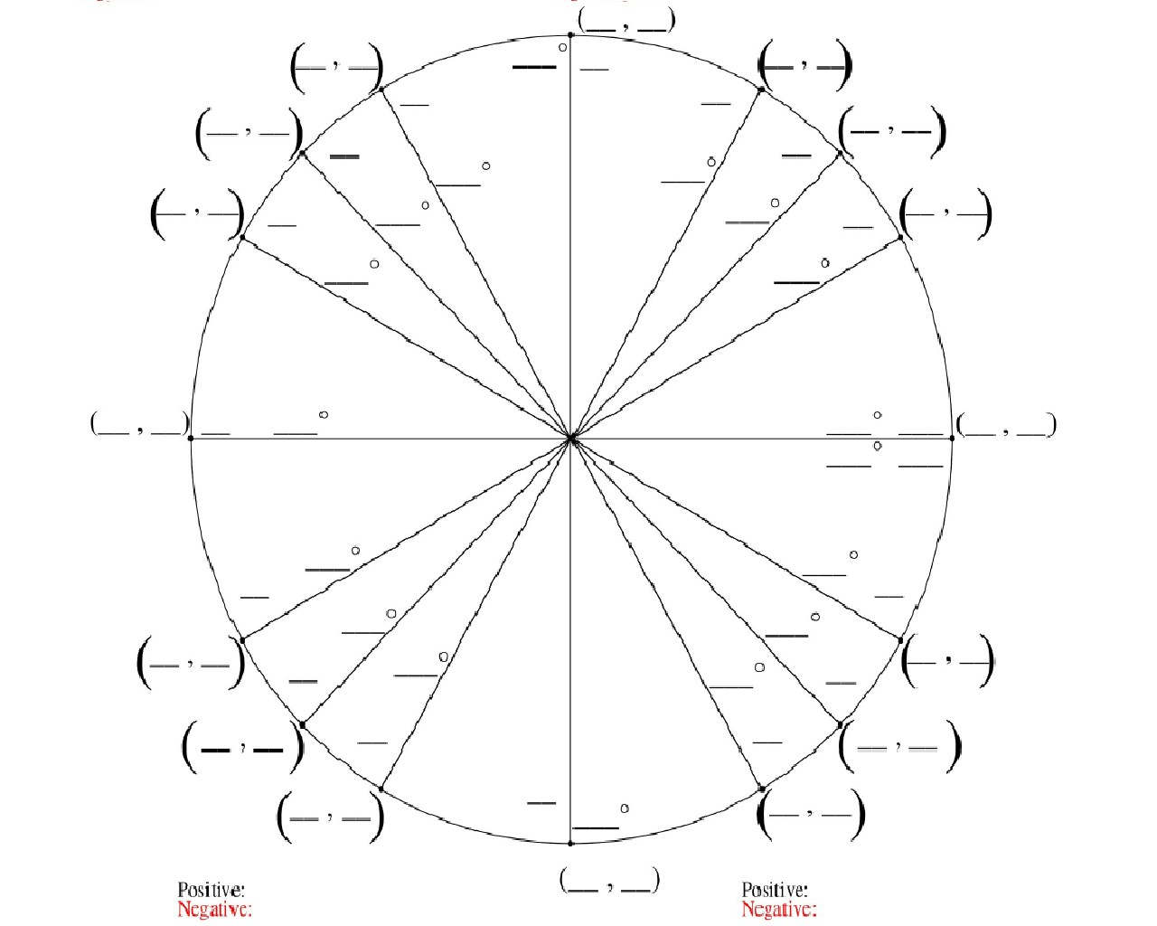 "Search Results for ""Unit Circle Blank"""