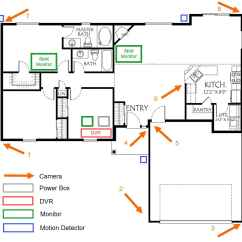 Wiring Diagram For House Alarm System Sony Xplod 1200 Watt Amp How To Pre Wire A Security Cameras
