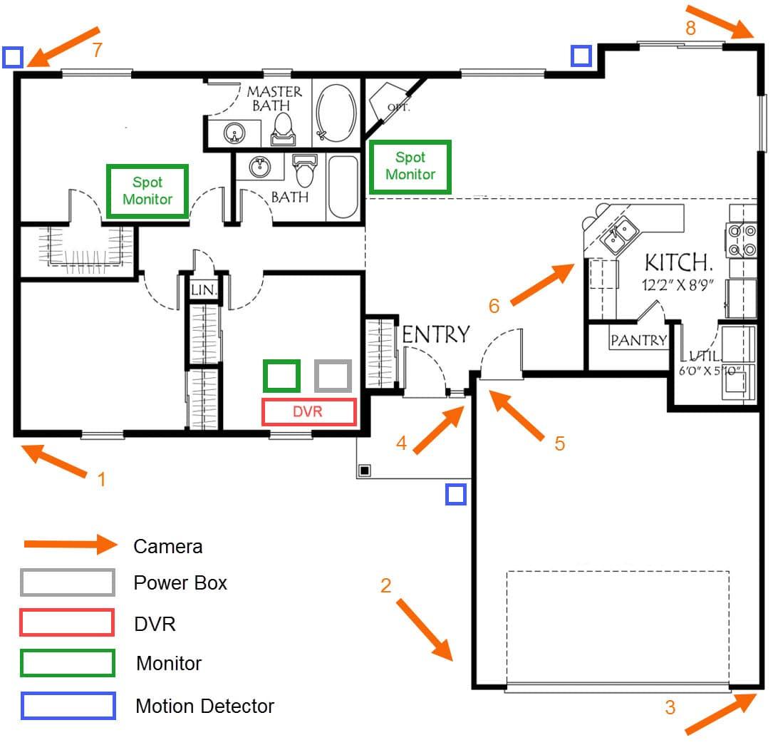 Hd Diagram Camera Wiring Cctv 1200tvl - daily update wiring diagram
