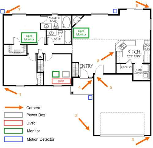 small resolution of house wiring diragram for security camera