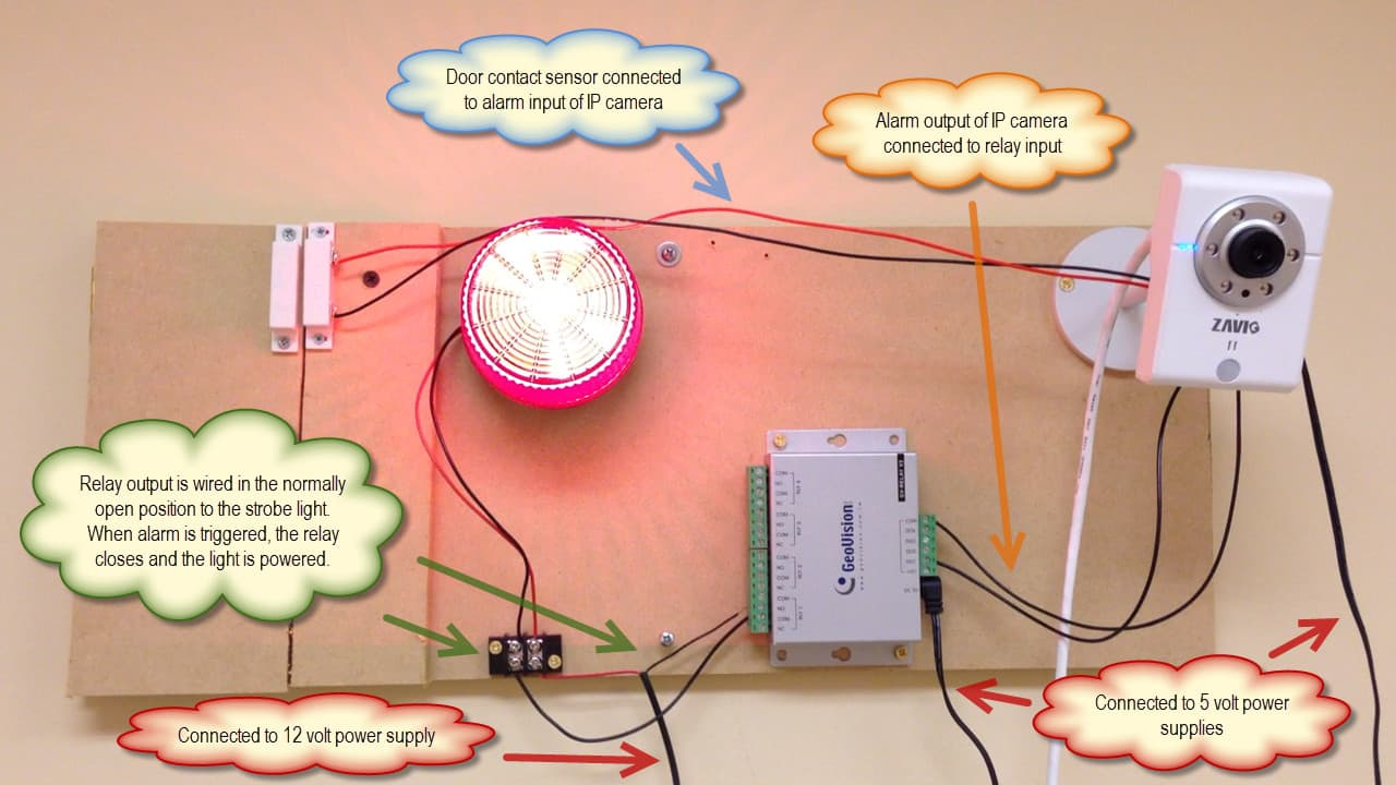 hight resolution of geovision camera netgear switch wiring diagram