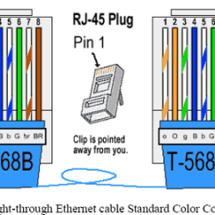 Wiring Diagram For Direct Tv Half Switched Outlet How To Connect A Zavio Ip Camera Directly Your Pc | Security & Surveillance System ...