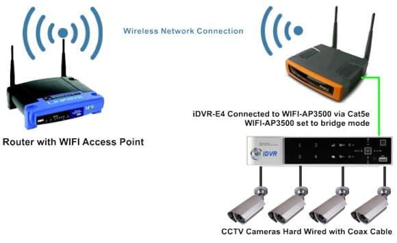 Dvr Camera System