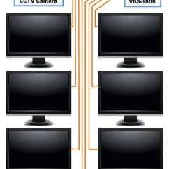 Ip Camera Wiring Diagram Cat5 Phone Line Australia Cctv Video Splitter For 8 Tv Monitors | Security & Surveillance System Support Forum