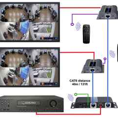 Wiring Diagram For Cat6 Cable Allis Chalmers Ca Hdmi Over Cat6, View Security Cameras And Dvrs, Multiple Tvs