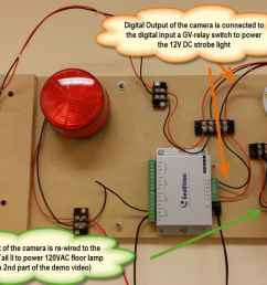 ip camera digital in out wiring [ 1200 x 675 Pixel ]