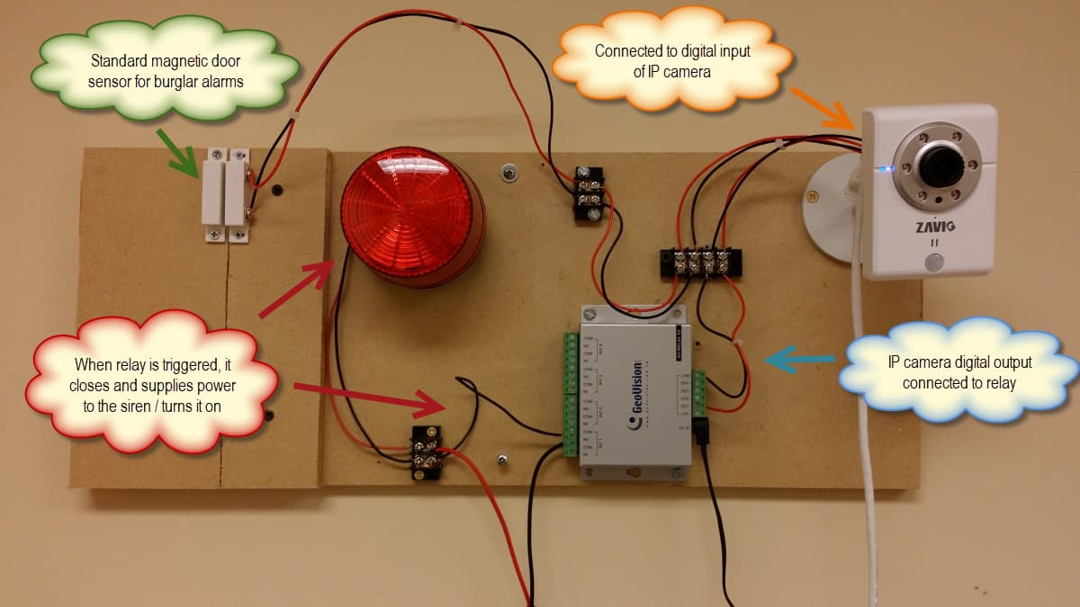 IP camera digital io alarm wiring diagram ip cctv camera wiring file ag83387