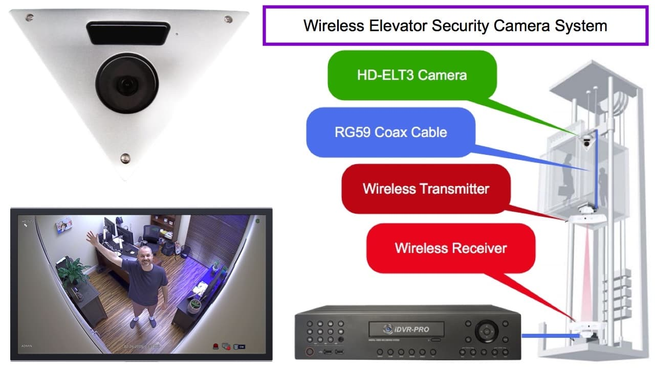 hight resolution of how to install a wireless elevator security camera system camera wire diagram for an elevator