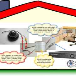 Housing Wiring Diagram Rj45 To Thunderbolt How Pre Wire A House For Security Cameras