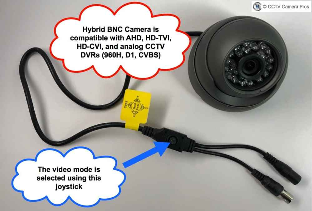 medium resolution of what cameras are compatible with zmodo dvr