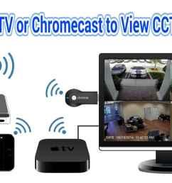 tv wiring system [ 1280 x 720 Pixel ]