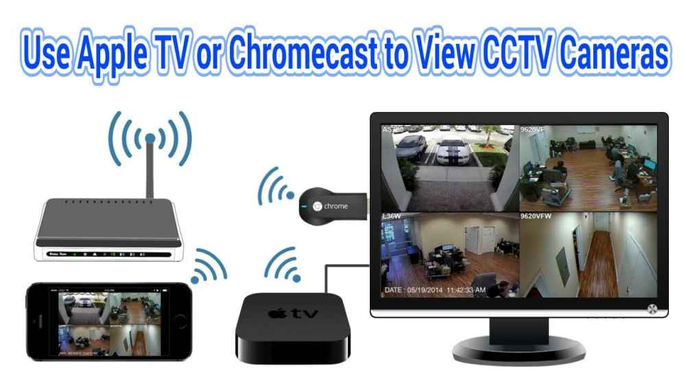 medium resolution of tv wiring system