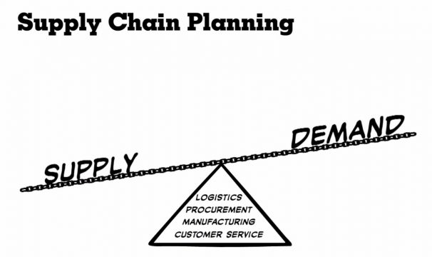 Supply Chain Management Essentials (SCME)