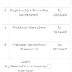 Harga Kanal C Baja Ringan Jogja Daftar Terbaru Oktober 2018 Brindonesia