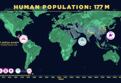Featured Vid #454 – Human Population Through Time