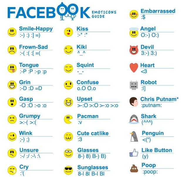Facebook Emoticons  Shortcut Keys